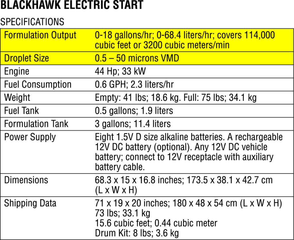 Blackhawk Electric Start