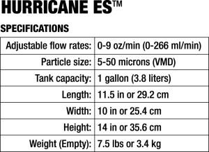 Hurricane ES